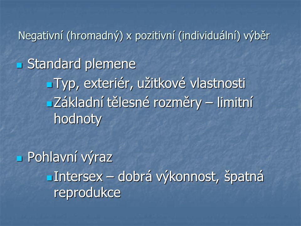 Negativní (hromadný) x pozitivní (individuální) výběr Standard plemene Standard plemene Typ, exteriér, užitkové vlastnosti Typ, exteriér, užitkové vlastnosti Základní tělesné rozměry – limitní hodnoty Základní tělesné rozměry – limitní hodnoty Pohlavní výraz Pohlavní výraz Intersex – dobrá výkonnost, špatná reprodukce Intersex – dobrá výkonnost, špatná reprodukce
