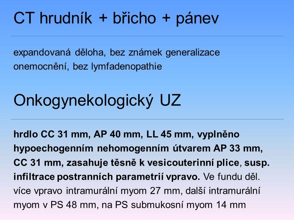 CT hrudník + břicho + pánev expandovaná děloha, bez známek generalizace onemocnění, bez lymfadenopathie Onkogynekologický UZ hrdlo CC 31 mm, AP 40 mm, LL 45 mm, vyplněno hypoechogenním nehomogenním útvarem AP 33 mm, CC 31 mm, zasahuje těsně k vesicouterinní plice, susp.