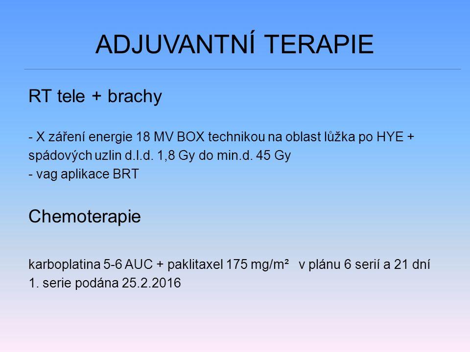ADJUVANTNÍ TERAPIE RT tele + brachy - X záření energie 18 MV BOX technikou na oblast lůžka po HYE + spádových uzlin d.l.d. 1,8 Gy do min.d. 45 Gy - va