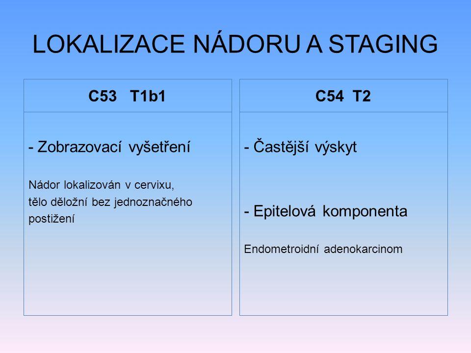 LOKALIZACE NÁDORU A STAGING C53 T1b1 - Zobrazovací vyšetření Nádor lokalizován v cervixu, tělo děložní bez jednoznačného postižení C54 T2 - Častější výskyt - Epitelová komponenta Endometroidní adenokarcinom