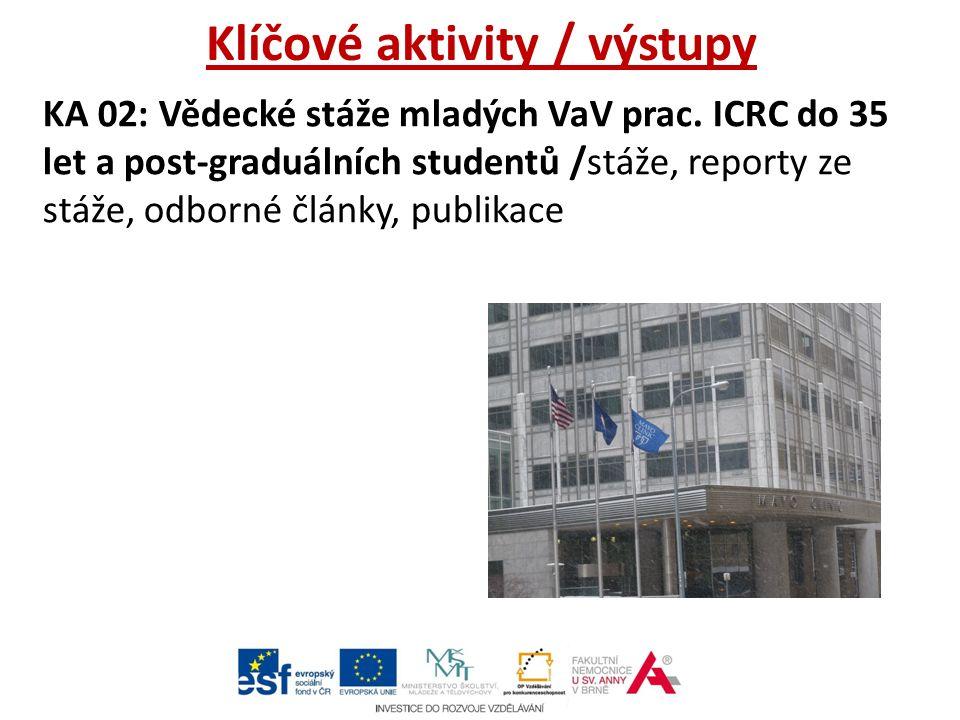 Klíčové aktivity / výstupy KA 03: Vědecké stáže výzkumného podpůrného týmu / stáže, reporty ze stáže, odborné články, publikace
