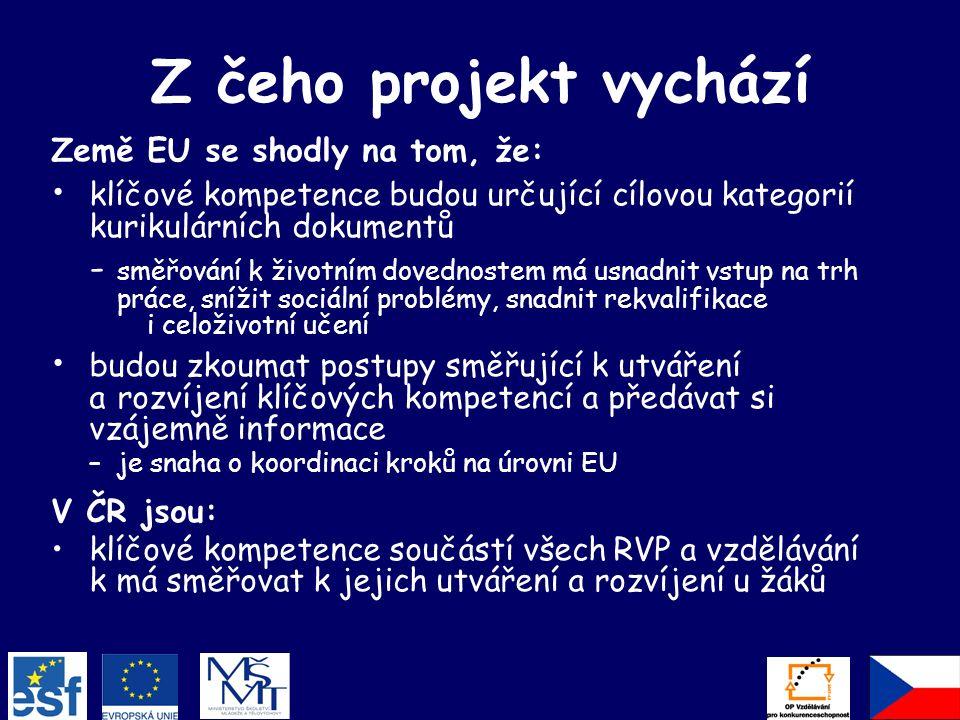 Z čeho projekt vychází Země EU se shodly na tom, že: klíčové kompetence budou určující cílovou kategorií kurikulárních dokumentů - směřování k životním dovednostem má usnadnit vstup na trh práce, snížit sociální problémy, snadnit rekvalifikace i celoživotní učení budou zkoumat postupy směřující k utváření a rozvíjení klíčových kompetencí a předávat si vzájemně informace –je snaha o koordinaci kroků na úrovni EU V ČR jsou: klíčové kompetence součástí všech RVP a vzdělávání k má směřovat k jejich utváření a rozvíjení u žáků