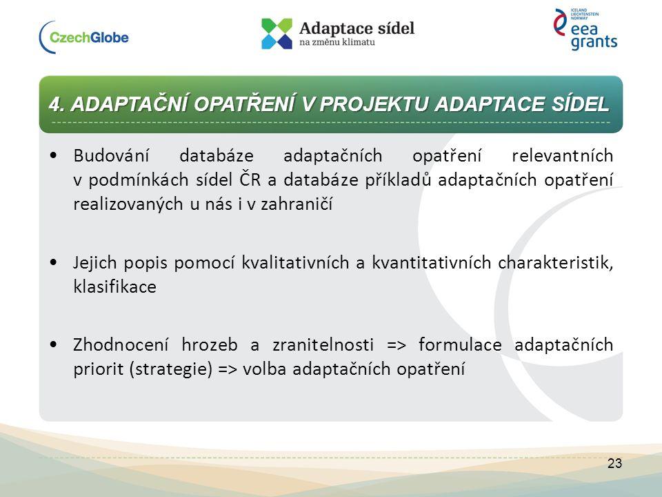 4. ADAPTAČNÍ OPATŘENÍ V PROJEKTU ADAPTACE SÍDEL Budování databáze adaptačních opatření relevantních v podmínkách sídel ČR a databáze příkladů adaptačn
