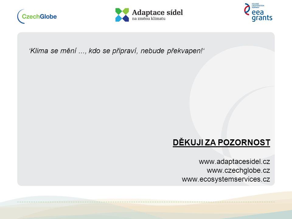 DĚKUJI ZA POZORNOST www.adaptacesidel.cz www.czechglobe.cz www.ecosystemservices.cz 'Klima se mění..., kdo se připraví, nebude překvapen!'
