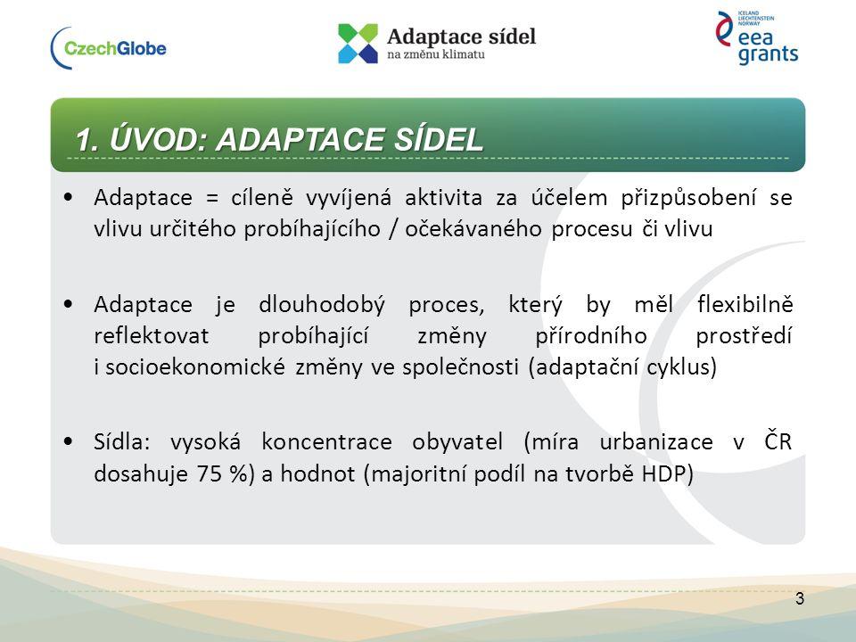 1. ÚVOD: ADAPTACE SÍDEL Adaptace = cíleně vyvíjená aktivita za účelem přizpůsobení se vlivu určitého probíhajícího / očekávaného procesu či vlivu Adap