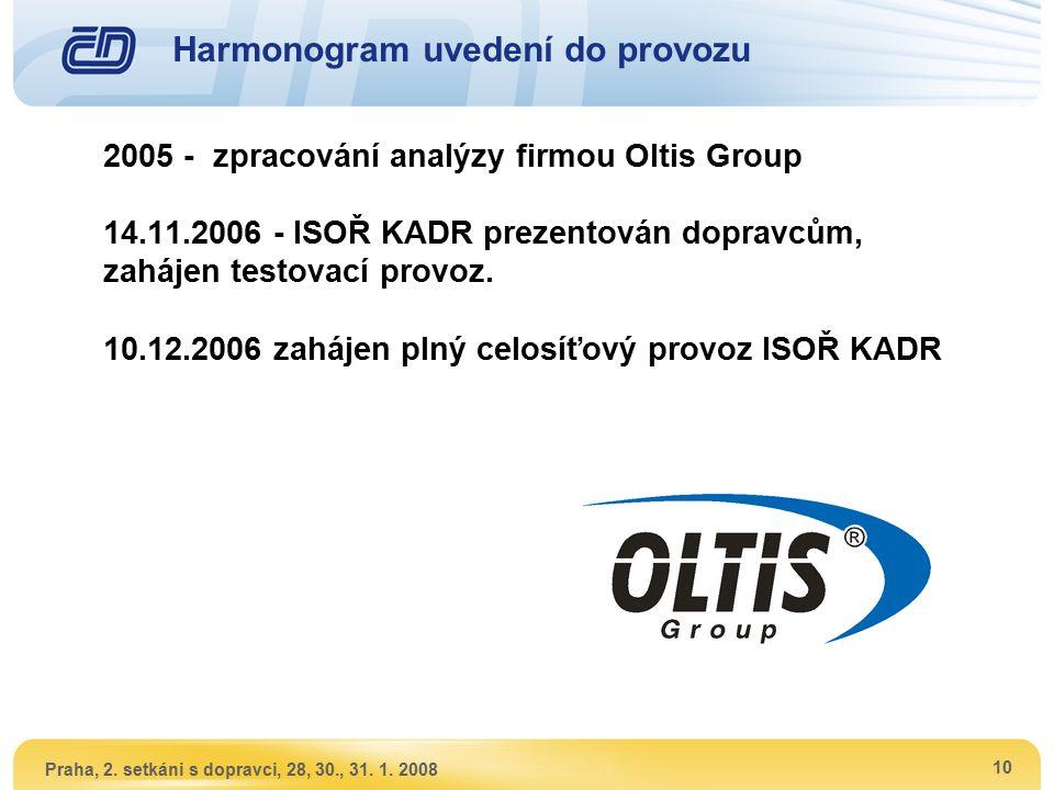 Praha, 2. setkáni s dopravci, 28, 30., 31. 1. 2008 10 Harmonogram uvedení do provozu 2005 - zpracování analýzy firmou Oltis Group 14.11.2006 - ISOŘ KA