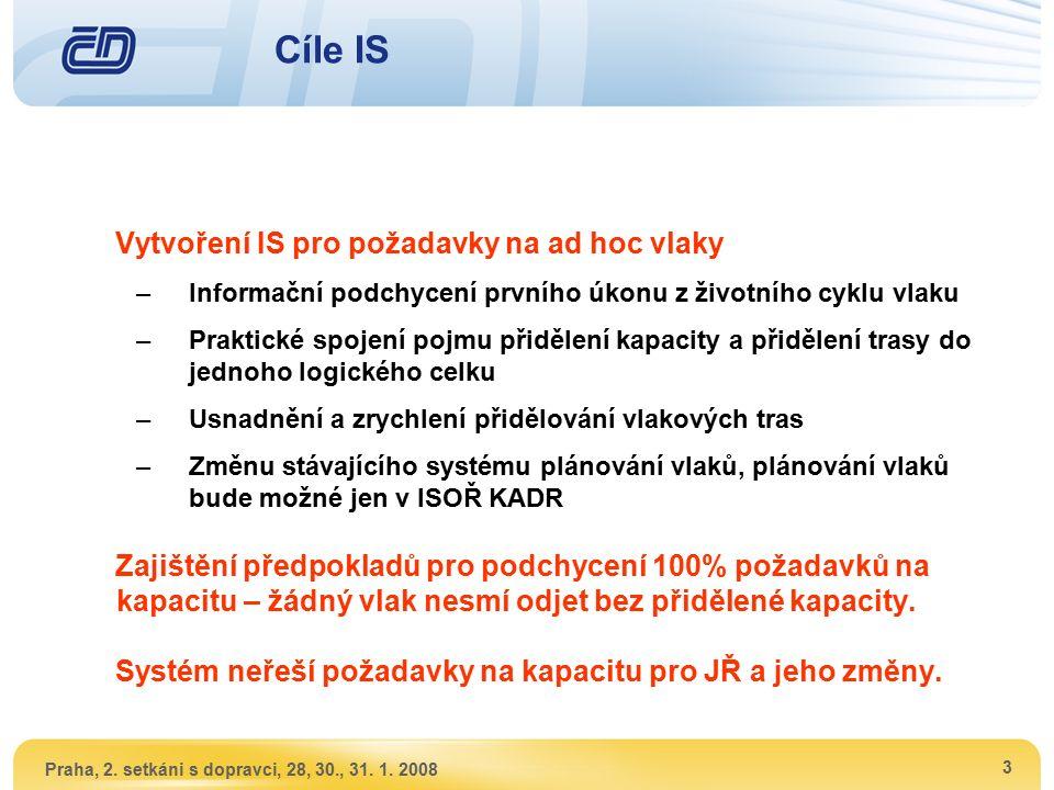 Praha, 2. setkáni s dopravci, 28, 30., 31. 1. 2008 3 Vytvoření IS pro požadavky na ad hoc vlaky –Informační podchycení prvního úkonu z životního cyklu
