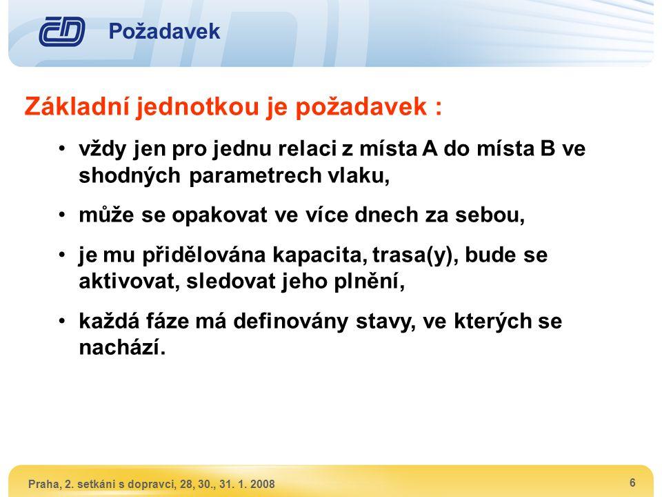 Praha, 2. setkáni s dopravci, 28, 30., 31. 1. 2008 6 Požadavek Základní jednotkou je požadavek : vždy jen pro jednu relaci z místa A do místa B ve sho