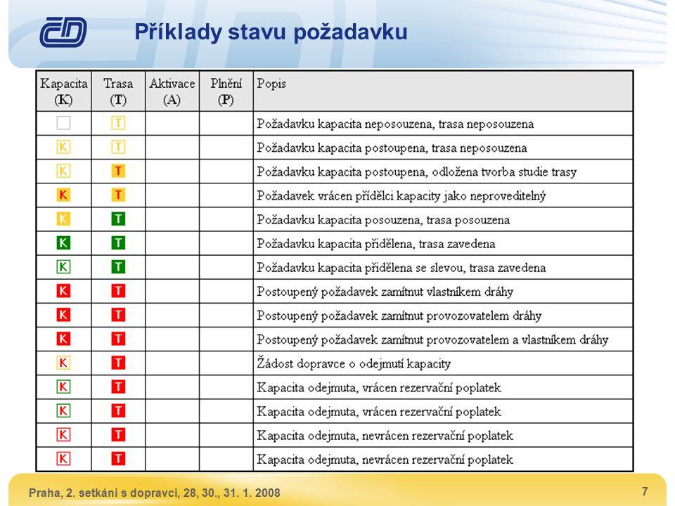 Praha, 2. setkáni s dopravci, 28, 30., 31. 1. 2008 18 Rozhraní OSS – desktopová aplikace