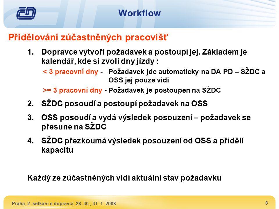 Praha, 2. setkáni s dopravci, 28, 30., 31. 1. 2008 8 Workflow Přidělování zúčastněných pracovišť 1.Dopravce vytvoří požadavek a postoupí jej. Základem