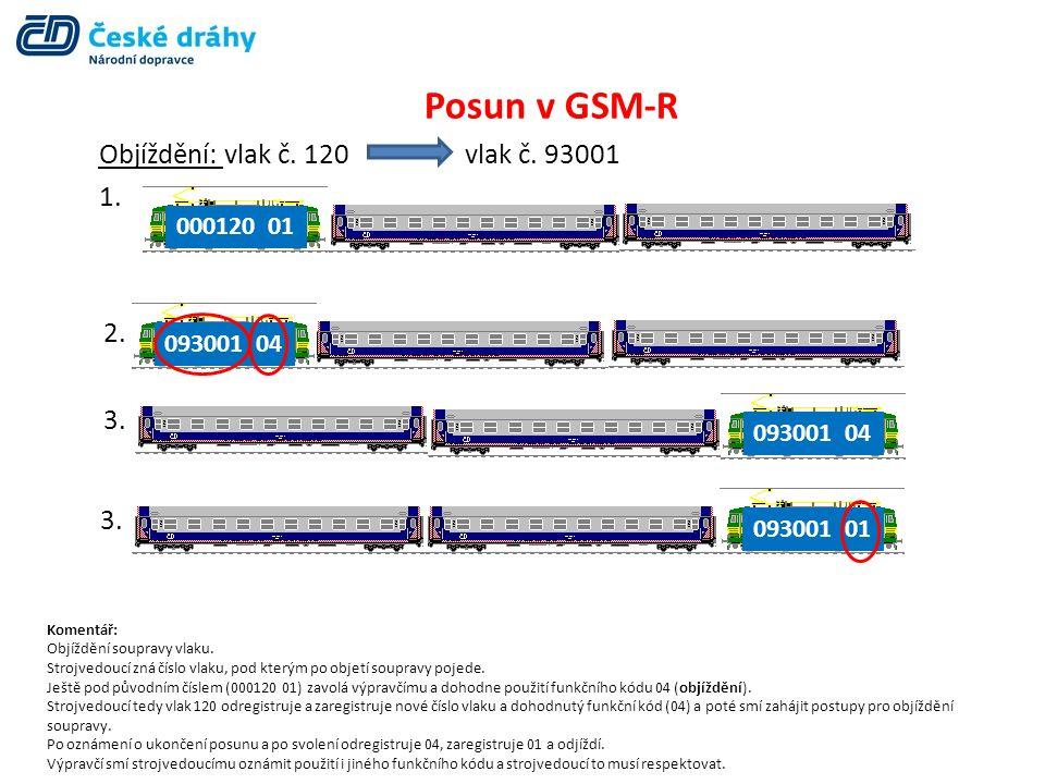 Posun v GSM-R Objíždění: vlak č. 120 vlak č. 93001 1. 000120 01 2. 3. 093001 04 093001 01 Komentář: Objíždění soupravy vlaku. Strojvedoucí zná číslo v