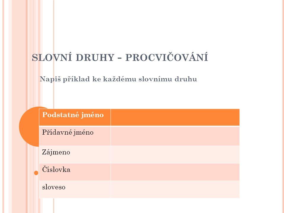 SLOVNÍ DRUHY - PROCVIČOVÁNÍ Napiš příklad ke každému slovnímu druhu Podstatné jméno Přídavné jméno Zájmeno Číslovka sloveso