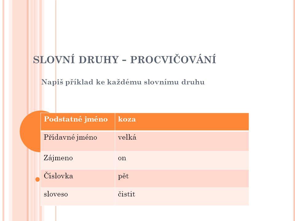SLOVNÍ DRUHY - PROCVIČOVÁNÍ Napiš příklad ke každému slovnímu druhu Podstatné jménokoza Přídavné jménovelká Zájmenoon Číslovkapět slovesočistit