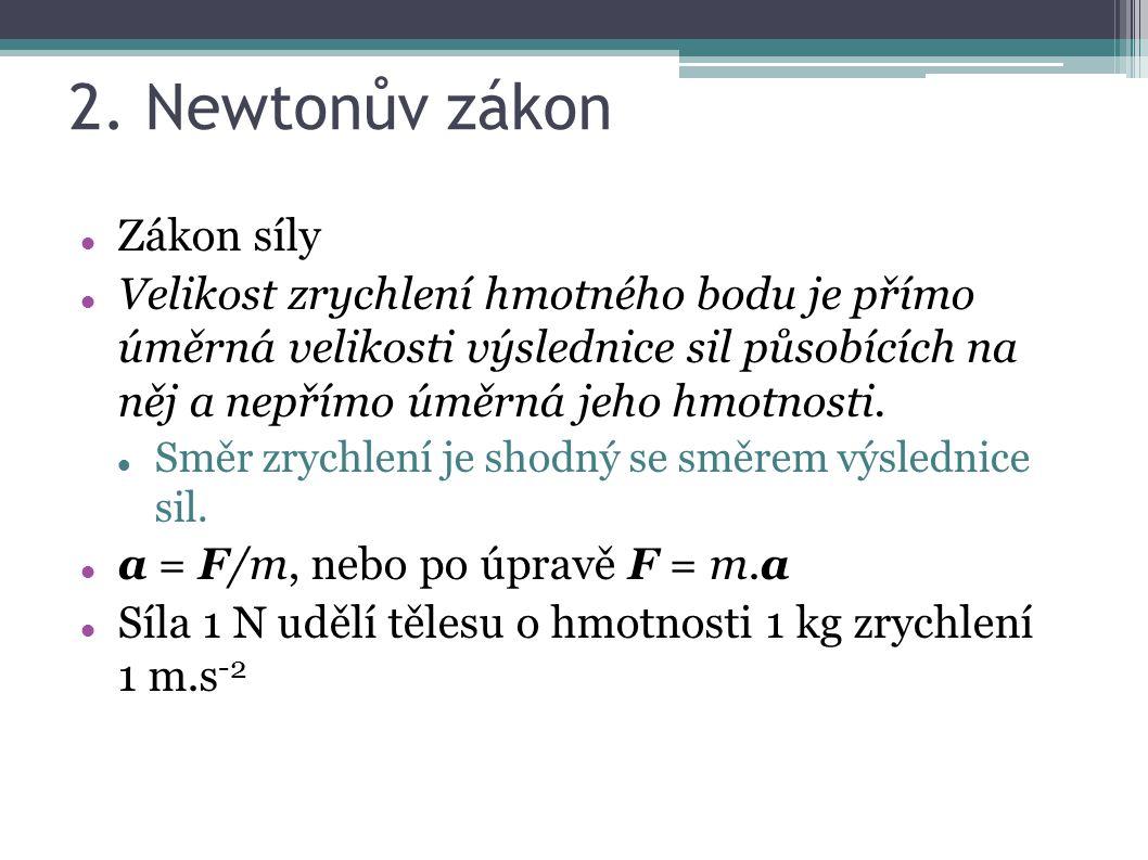 2. Newtonův zákon Zákon síly Velikost zrychlení hmotného bodu je přímo úměrná velikosti výslednice sil působících na něj a nepřímo úměrná jeho hmotnos