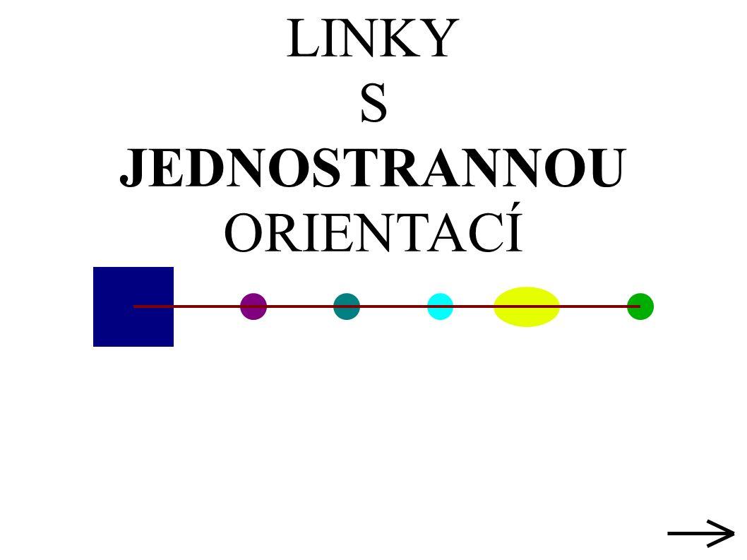 LINKY S JEDNOSTRANNOU ORIENTACÍ