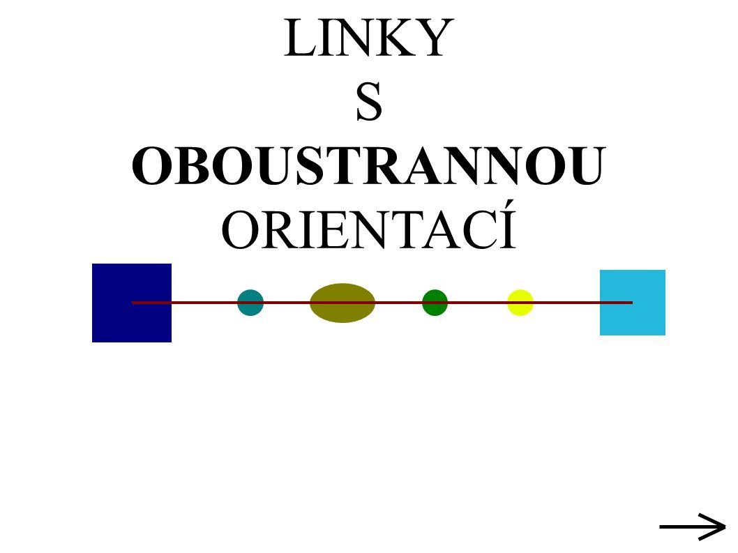 LINKY S OBOUSTRANNOU ORIENTACÍ
