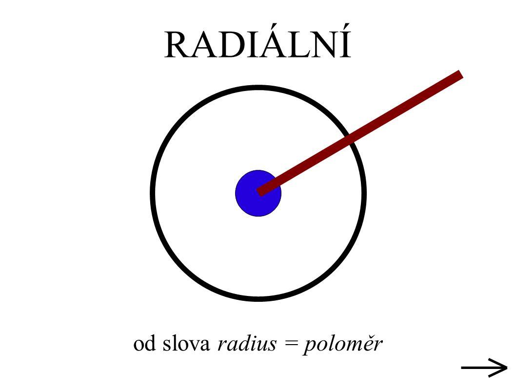 RADIÁLNÍ od slova radius = poloměr