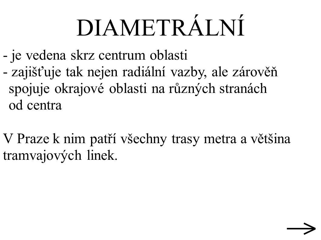 - je vedena skrz centrum oblasti - zajišťuje tak nejen radiální vazby, ale zárověň spojuje okrajové oblasti na různých stranách od centra V Praze k nim patří všechny trasy metra a většina tramvajových linek.