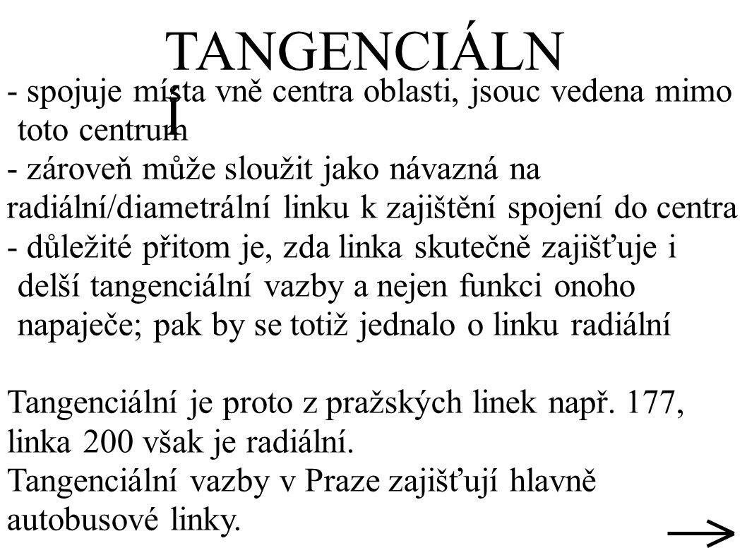 - spojuje místa vně centra oblasti, jsouc vedena mimo toto centrum - zároveň může sloužit jako návazná na radiální/diametrální linku k zajištění spojení do centra - důležité přitom je, zda linka skutečně zajišťuje i delší tangenciální vazby a nejen funkci onoho napaječe; pak by se totiž jednalo o linku radiální Tangenciální je proto z pražských linek např.