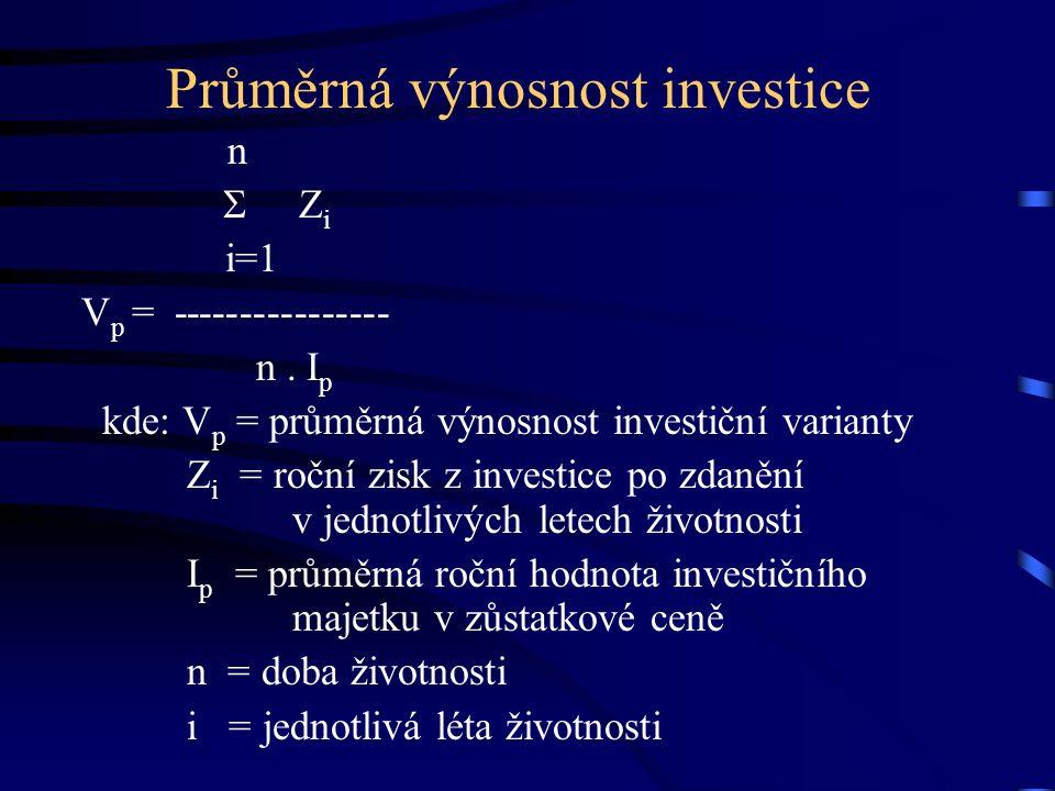 Průměrná výnosnost investice n  Z i i=1 V p = ---------------- n.
