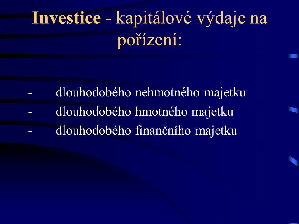 Investice - kapitálové výdaje na pořízení: - dlouhodobého nehmotného majetku - dlouhodobého hmotného majetku - dlouhodobého finančního majetku