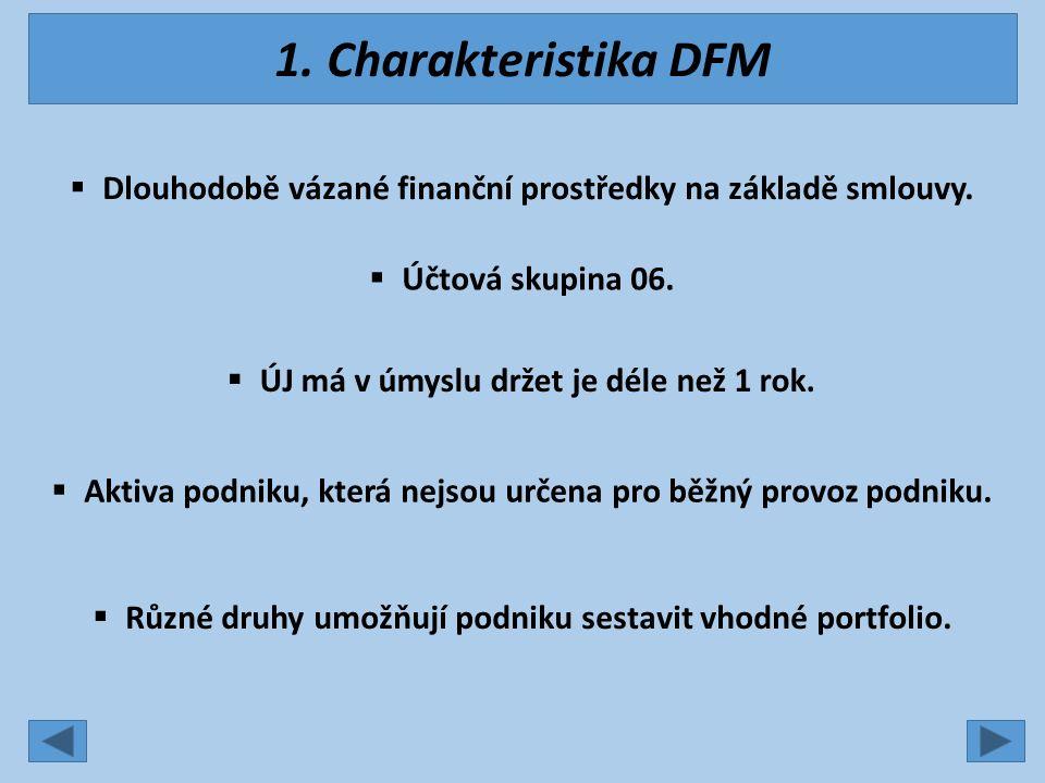 1. Charakteristika DFM  Dlouhodobě vázané finanční prostředky na základě smlouvy.