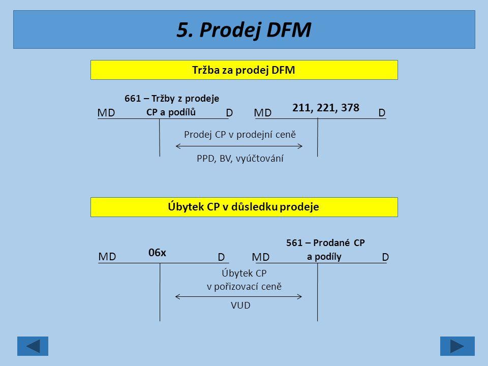 6.Výnosy z DFM 1. Příjmy z dividend a podílů na zisku.