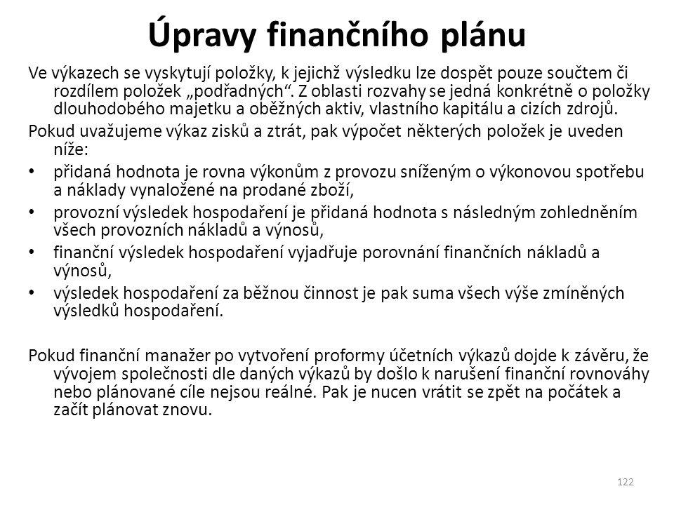 """Úpravy finančního plánu Ve výkazech se vyskytují položky, k jejichž výsledku lze dospět pouze součtem či rozdílem položek """"podřadných ."""