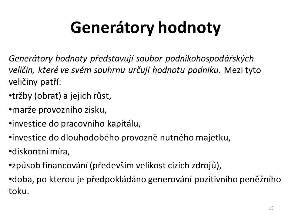 Generátory hodnoty Generátory hodnoty představují soubor podnikohospodářských veličin, které ve svém souhrnu určují hodnotu podniku.