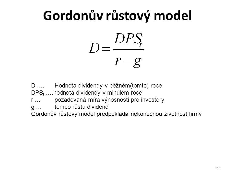 Gordonův růstový model 151 D ….Hodnota dividendy v běžném(tomto) roce DPS t ….hodnota dividendy v minulém roce r …požadovaná míra výnosnosti pro investory g …tempo růstu dividend Gordonův růstový model předpokládá nekonečnou životnost firmy