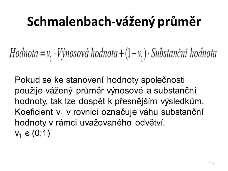 Schmalenbach-vážený průměr 162 Pokud se ke stanovení hodnoty společnosti použije vážený průměr výnosové a substanční hodnoty, tak lze dospět k přesnějším výsledkům.