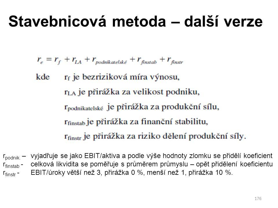 176 Stavebnicová metoda – další verze r podnik.