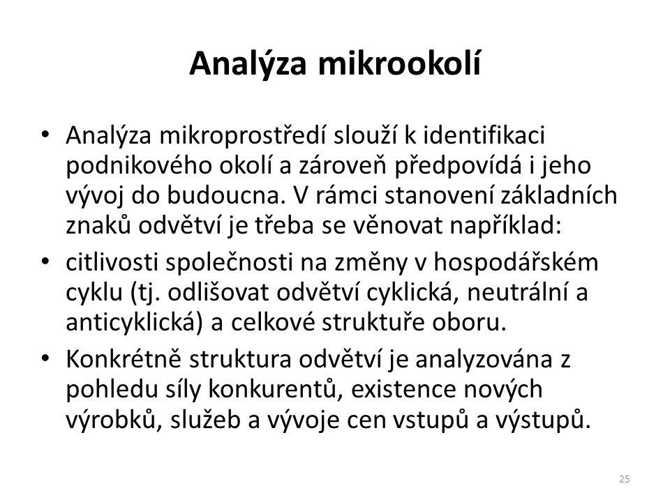Analýza mikrookolí Analýza mikroprostředí slouží k identifikaci podnikového okolí a zároveň předpovídá i jeho vývoj do budoucna.