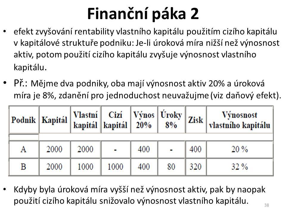 Finanční páka 2 efekt zvyšování rentability vlastního kapitálu použitím cizího kapitálu v kapitálové struktuře podniku: Je-li úroková míra nižší než výnosnost aktiv, potom použití cizího kapitálu zvyšuje výnosnost vlastního kapitálu.