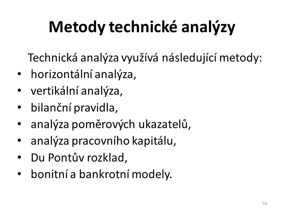 Metody technické analýzy Technická analýza využívá následující metody: horizontální analýza, vertikální analýza, bilanční pravidla, analýza poměrových ukazatelů, analýza pracovního kapitálu, Du Pontův rozklad, bonitní a bankrotní modely.