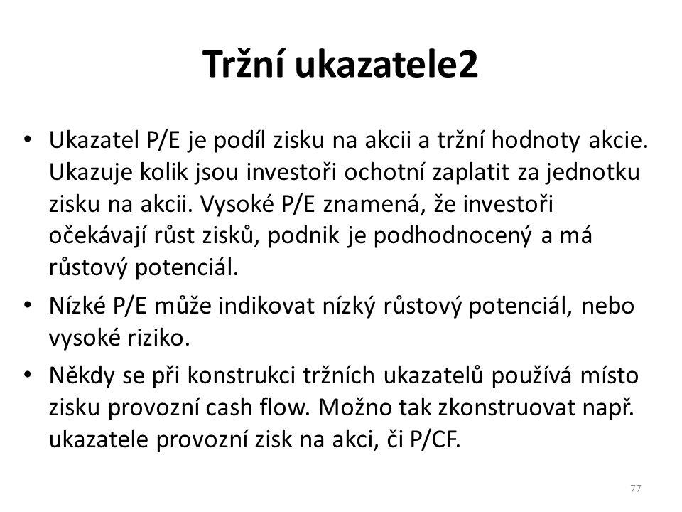 Tržní ukazatele2 Ukazatel P/E je podíl zisku na akcii a tržní hodnoty akcie.