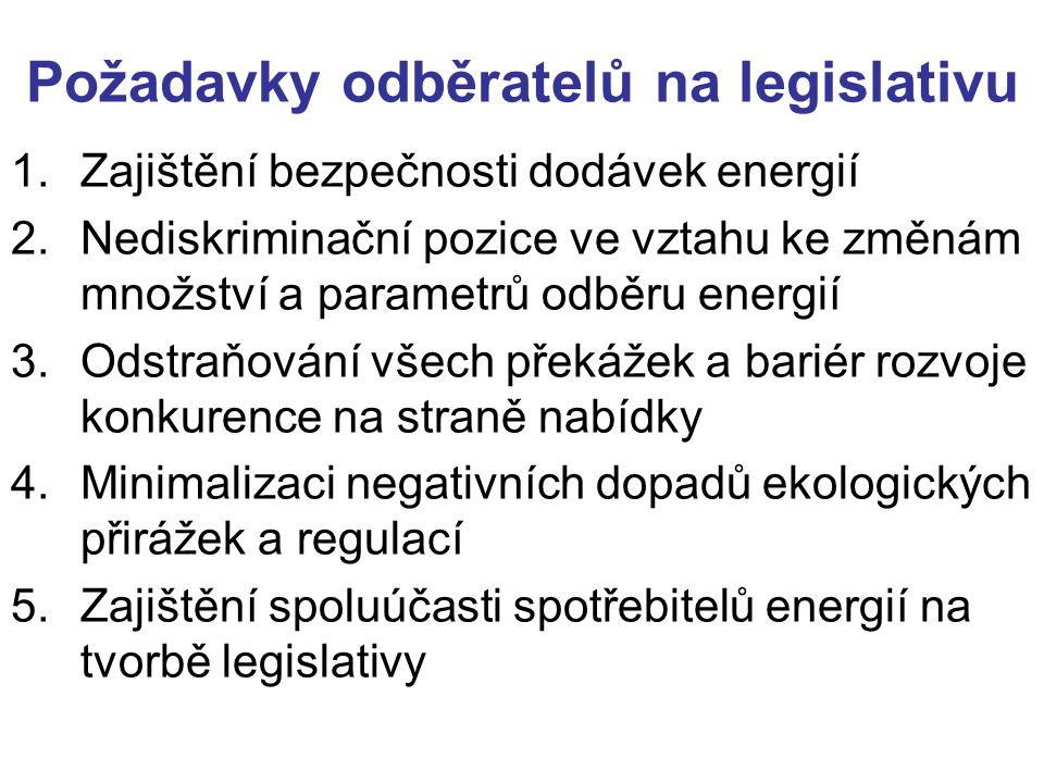 Ad1 – Bezpečnost dodávek Stanovit hodnotu Dodávky poslední instance u elektřiny i plynu metodou cost plus k cenám komodity v aktuálním období.