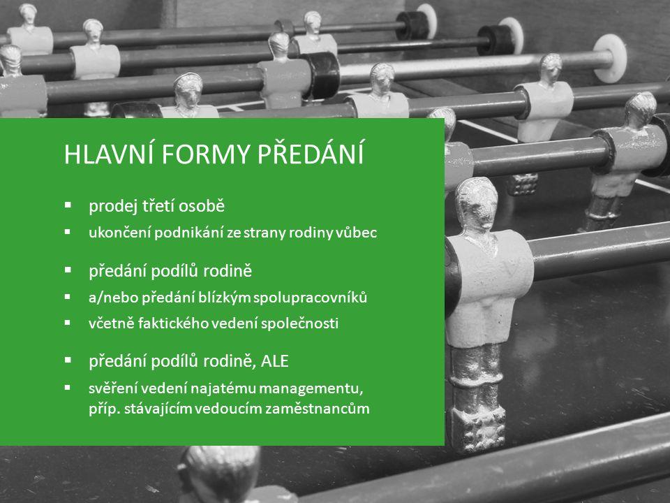 OBLASTI PŘEDÁNÍ  předání vlastnictví (převod podílů, akcií atd.)  předání řízení  předání kontaktů  předání know-how, nastavení nového fungování v rámci rodiny