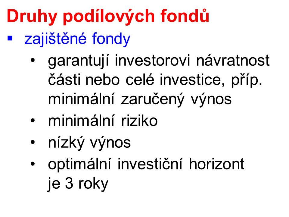 Druhy podílových fondů  zajištěné fondy garantují investorovi návratnost části nebo celé investice, příp.