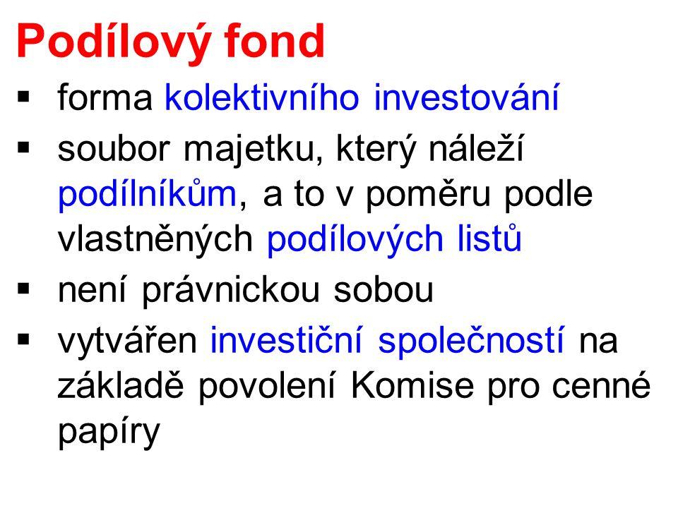 Podílový fond  forma kolektivního investování  soubor majetku, který náleží podílníkům, a to v poměru podle vlastněných podílových listů  není právnickou sobou  vytvářen investiční společností na základě povolení Komise pro cenné papíry