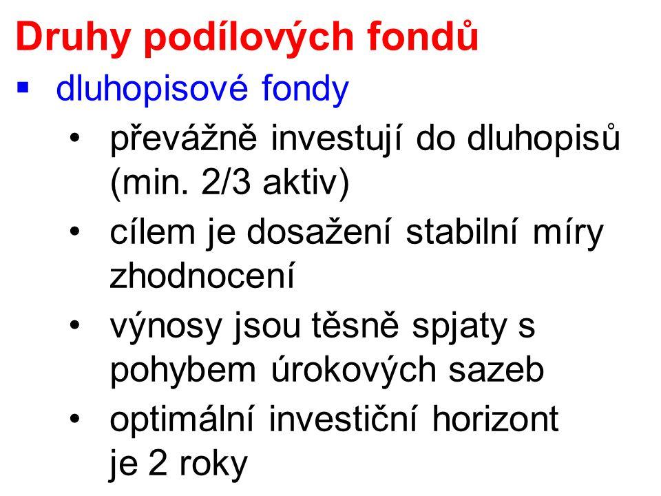 Druhy podílových fondů  dluhopisové fondy převážně investují do dluhopisů (min.