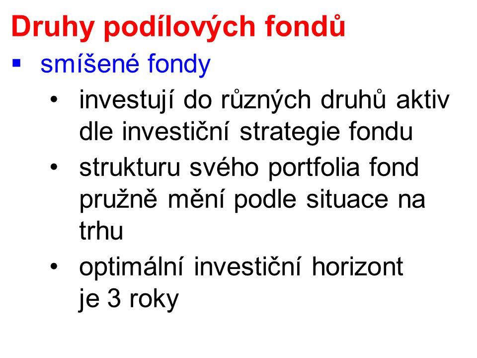 Druhy podílových fondů  smíšené fondy investují do různých druhů aktiv dle investiční strategie fondu strukturu svého portfolia fond pružně mění podle situace na trhu optimální investiční horizont je 3 roky