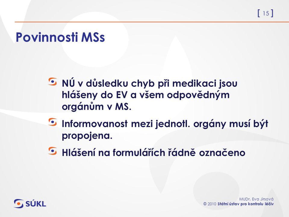 [ 15 ] MUDr. Eva Jirsová © 2010 Státní ústav pro kontrolu léčiv Povinnosti MSs NÚ v důsledku chyb při medikaci jsou hlášeny do EV a všem odpovědným or