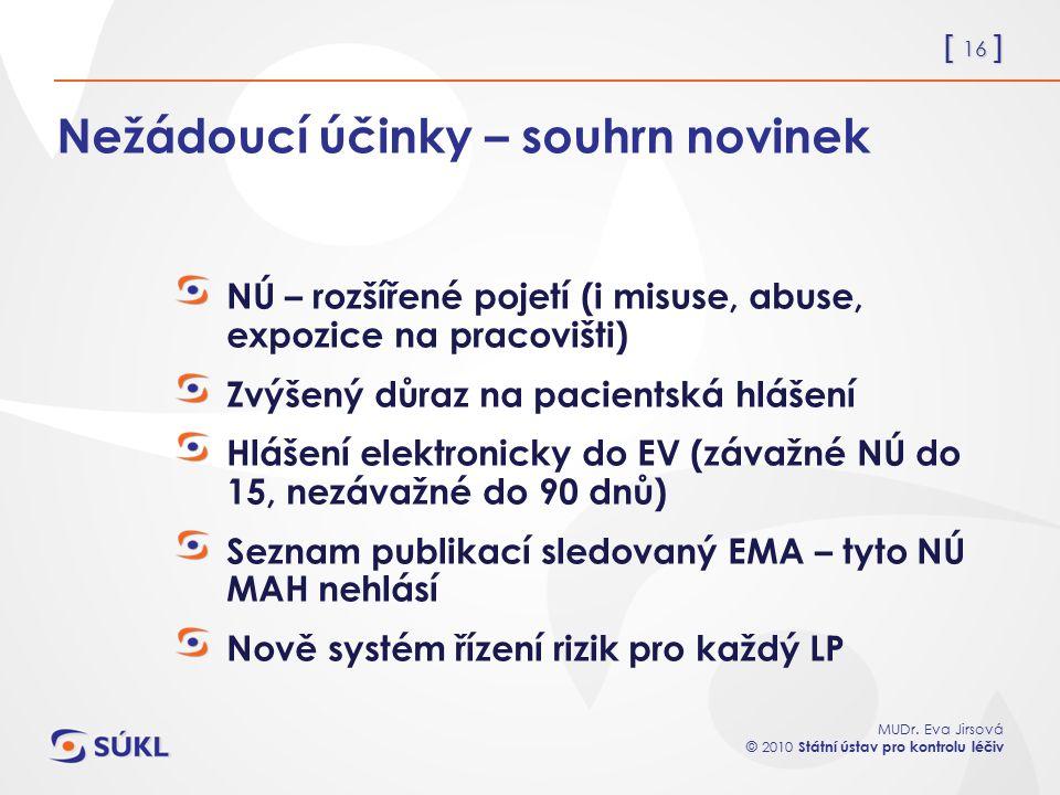 [ 16 ] MUDr. Eva Jirsová © 2010 Státní ústav pro kontrolu léčiv Nežádoucí účinky – souhrn novinek NÚ – rozšířené pojetí (i misuse, abuse, expozice na
