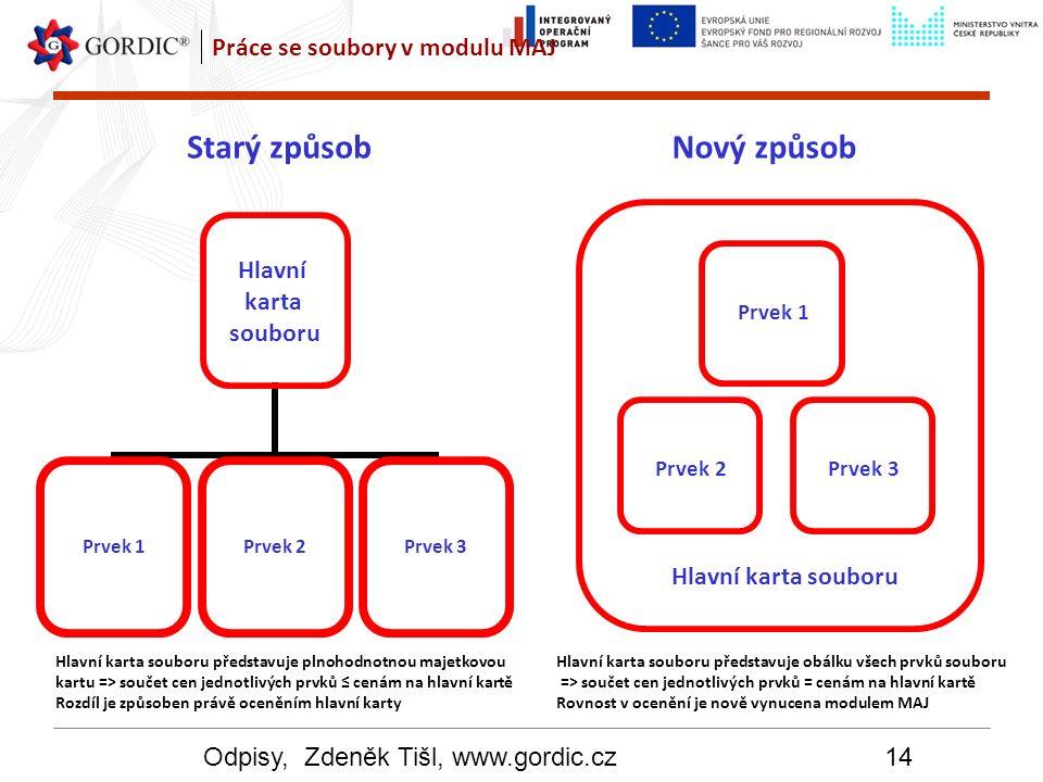 Odpisy, Zdeněk Tišl, www.gordic.cz14 Práce se soubory v modulu MAJ Starý způsobNový způsob Hlavní karta souboru Prvek 1Prvek 2Prvek 3 Prvek 2Prvek 3 P