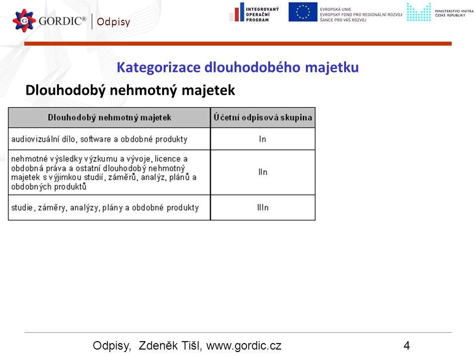 Odpisy, Zdeněk Tišl, www.gordic.cz4 Odpisy Kategorizace dlouhodobého majetku Dlouhodobý nehmotný majetek Standardem do značné míry opomenut Neexistuje