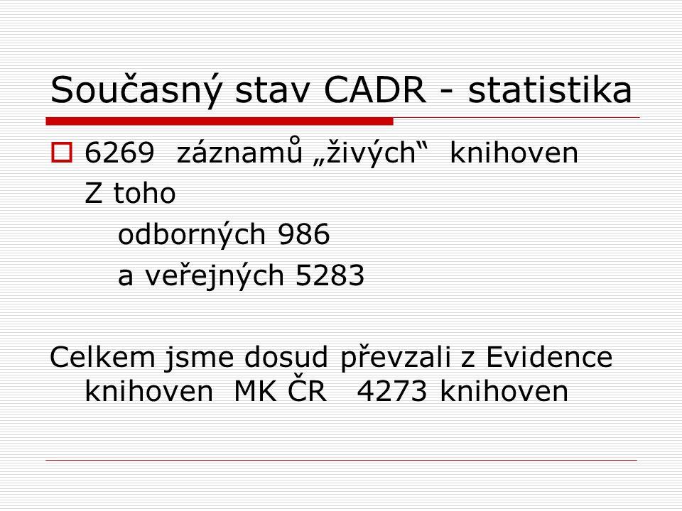 """Současný stav CADR - statistika  6269 záznamů """"živých knihoven Z toho odborných 986 a veřejných 5283 Celkem jsme dosud převzali z Evidence knihoven MK ČR 4273 knihoven"""