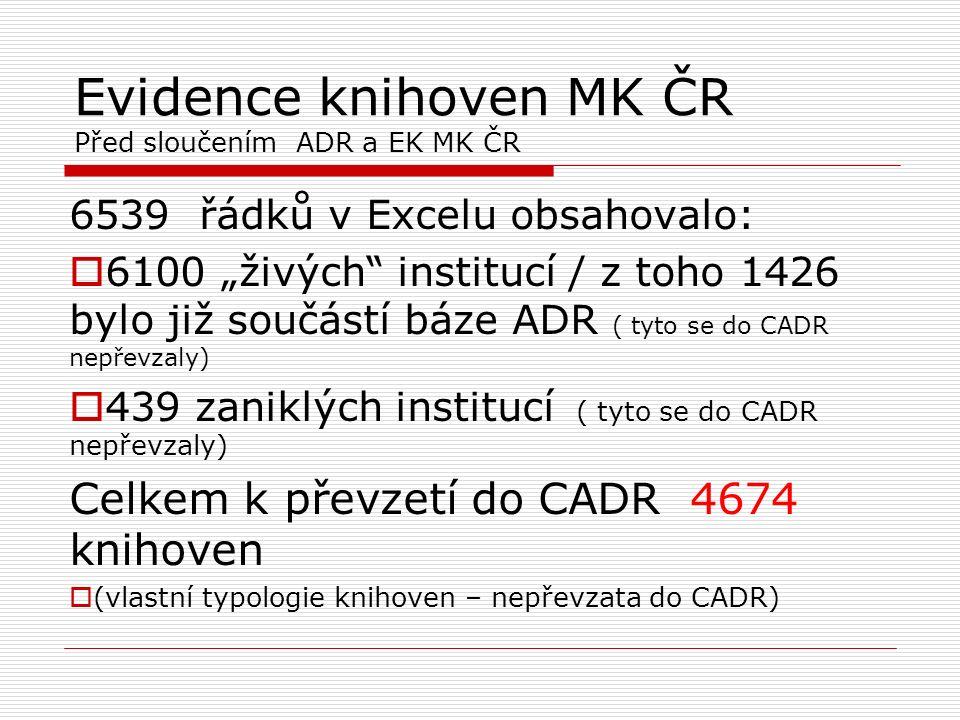 """Evidence knihoven MK ČR Před sloučením ADR a EK MK ČR 6539 řádků v Excelu obsahovalo:  6100 """"živých"""" institucí / z toho 1426 bylo již součástí báze A"""