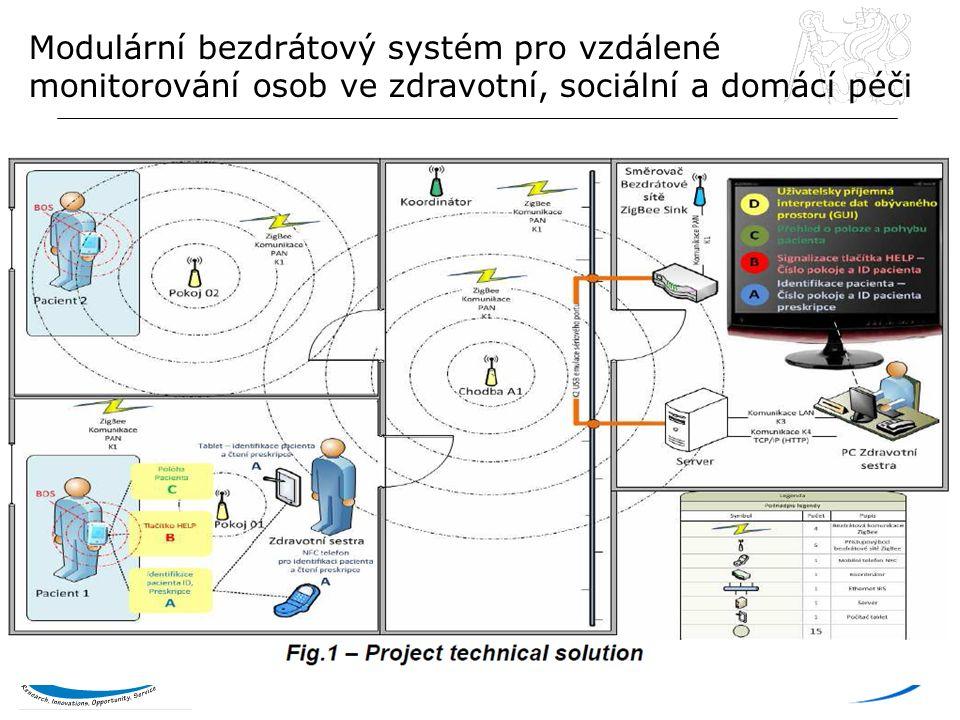 Modulární bezdrátový systém pro vzdálené monitorování osob ve zdravotní, sociální a domácí péči
