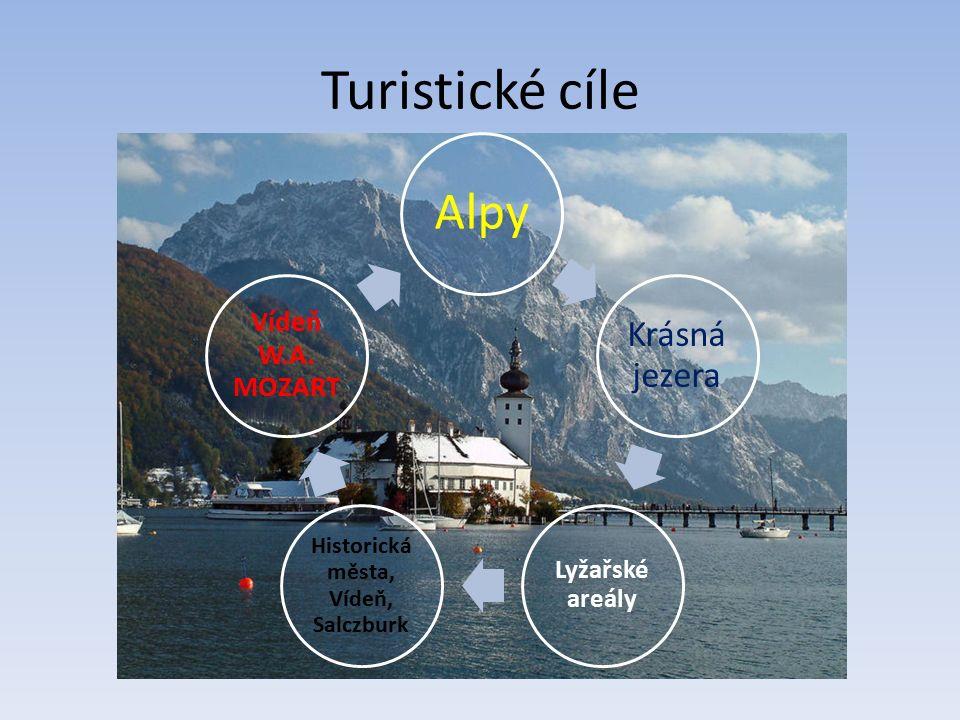 Turistické cíle Alpy Krásná jezera Lyžařské areály Historická města, Vídeň, Salczburk Vídeň W.A.